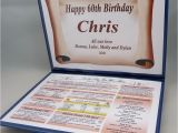 65th Birthday Gifts for Her Happy 65th Birthday Gift the Year You Were Born