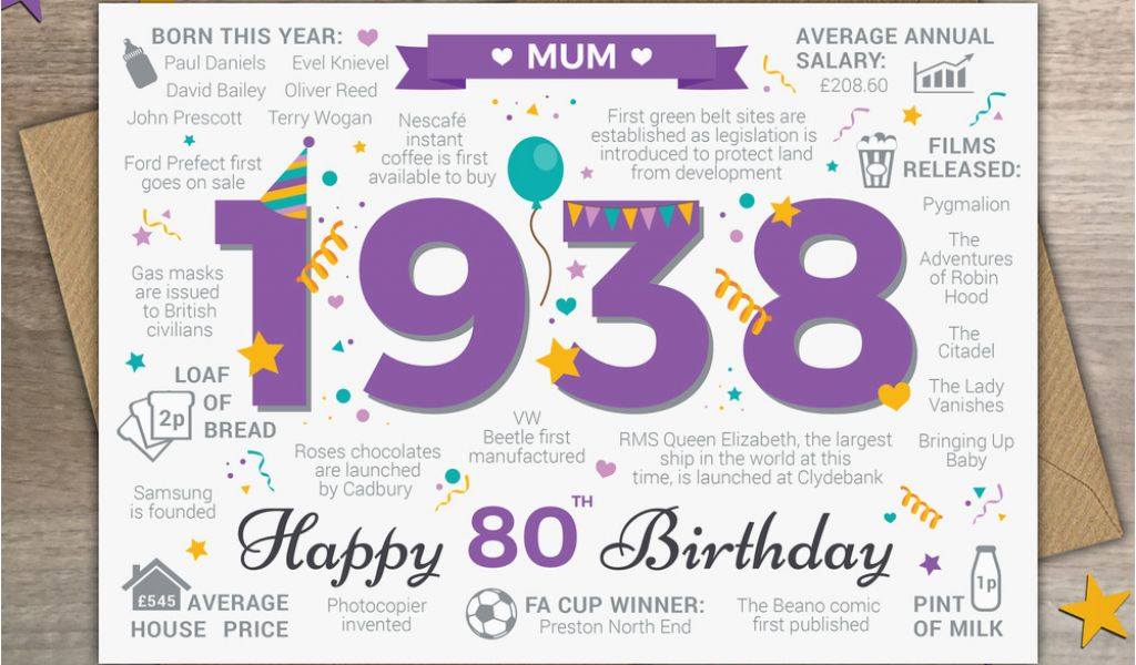 Download By SizeHandphone Tablet Desktop Original Size Back To 80th Birthday Cards For Mom