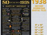 80th Birthday Gifts for Him Australia 80th Birthday Chalkboard Back In 1938 Usa Life event Gold