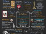85th Birthday Party Decorations 85th Birthday Print 1932 events Fun Facts 85th
