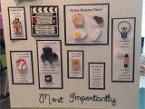90th Birthday Gift Ideas for Her 90th Birthday Board Birthday Party Ideas Pinte