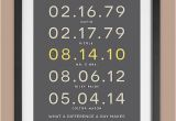 Best Gifts for Wife On Her Birthday Best 25 Gifts for Wife Ideas On Pinterest Gifts for
