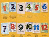 Birthday Card for 12 Year Old Boy Set Of Birthday Cards that 39 Count Up 39 to A 12 Year Old Boy