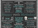 Birthday Gift Ideas for Him 70th 1947 Birthday for Him 70th Birthday Sign Back In by