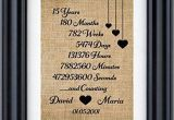 Birthday Gifts for Him 15th Amazon Com 15th Anniversary Gifts Personalized