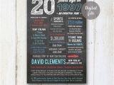 Birthday Present Ideas for Boyfriend 20th Personalized 20th Birthday Gift Idea for Him Boyfriend Best