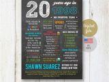 Birthday Presents for Boyfriend 20th Personalized 20th Birthday Gift Idea for Him Boyfriend