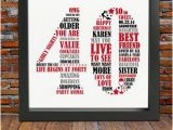 Fortieth Birthday Ideas for Him Personalized 40th Birthday Gift for Him 40th Birthday 40th