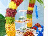 Fruit Decoration for Birthday Fruit Cake Decoration Ideas 108702 Fruit Cake Decoration C
