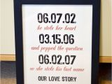 Gift for Wife On Her First Birthday 1st Wedding Anniversary Gifts for Wife Ideas Pinterest
