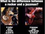 Guitar Birthday Meme the top 29 Funny Music Memes that Ll Make You Laugh