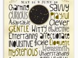 Happy Birthday Gemini Quotes Related Keywords Suggestions for Happy Birthday Gemini
