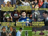 Happy Birthday Messi Quotes 1000 Ideas About Happy Birthday Leo On Pinterest July