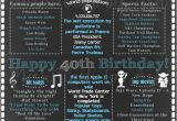 His 40th Birthday Ideas 25 Best Ideas About 40th Birthday On Pinterest 40