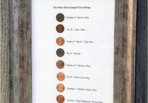 Ideas for 50th Birthday Present for Husband 25 Creative Ways to Repurpose All Your Unwanted Pennies