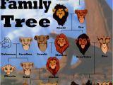 Lion King Birthday Meme Lion King Memes Generator Image Memes at Relatably Com