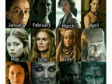 March Birthday Memes Your Birthday Month is Your Lover Igimadirewolf April