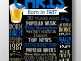 Personalised 30th Birthday Gift Ideas for Him 30th Birthday for Him All the Things Happening In 1987 Back