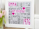 Personalised 40th Birthday Gifts for Her Personalised Word Art Frames