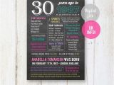 Personalized 30th Birthday Gifts for Her Uk Facts 1987 30th Birthday Gift Idea Personalized 30th
