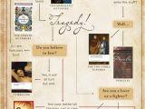 Shakespeare Happy Birthday Meme 31 Best Shakespearean Memes Images On Pinterest Funny