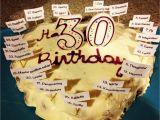 Thirtieth Birthday Ideas for Him Birthday Cake for My Fiance for His 30th Birthday Added