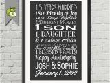 Traditional 30th Birthday Gifts for Him 15th Wedding Anniversary Subway Print Printable 15th Etsy