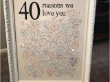 Unique 40th Birthday Gift Ideas for Him 40th Birthday Gift for Man 40th Birthday Gifts for