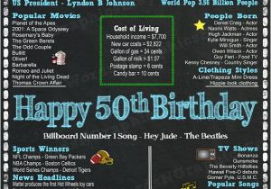 What Happened The Year You Were Born Birthday Cards Fun Facts For 1968 Birthdays File Happy