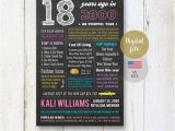 What to Buy 18th Birthday Girl 18th Birthday Gift Idea for Daughter Best Sister Best